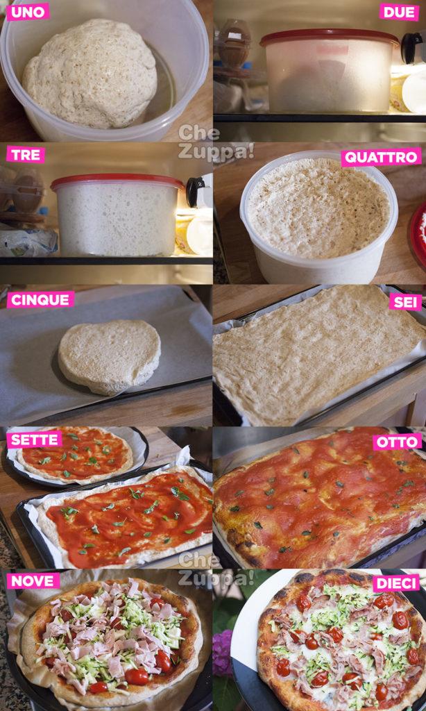 pizza a lievitazione lenta o indiretta con lievito di birra